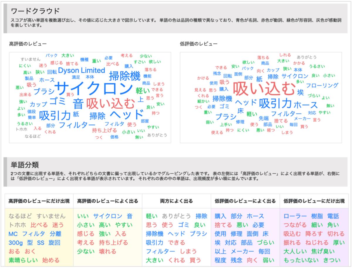 f:id:sakamoto10423:20190616155153p:plain
