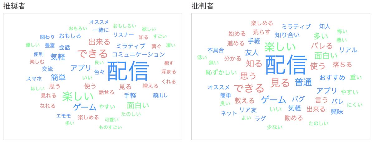 f:id:sakamoto10423:20190616155310p:plain