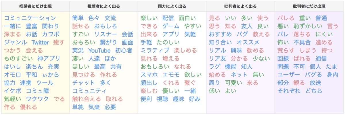f:id:sakamoto10423:20190616155352p:plain