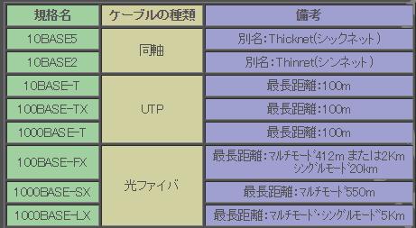 f:id:sakamotosakamo:20161020230420p:plain