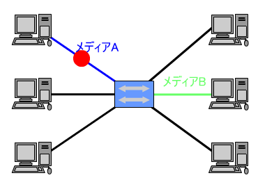 f:id:sakamotosakamo:20161022161831p:plain
