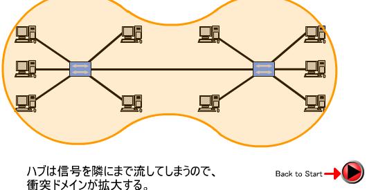 f:id:sakamotosakamo:20161022162052p:plain