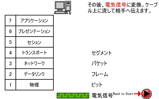 f:id:sakamotosakamo:20161023145828p:plain