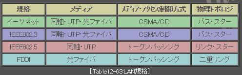 f:id:sakamotosakamo:20161023150358p:plain