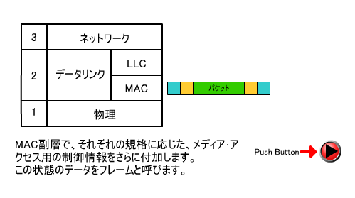 f:id:sakamotosakamo:20161023150507p:plain