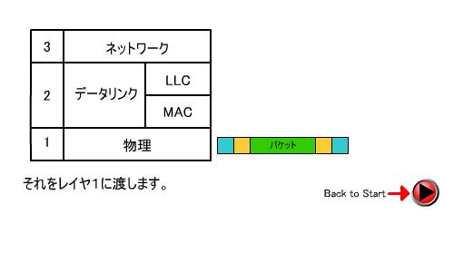 f:id:sakamotosakamo:20161023150513p:plain