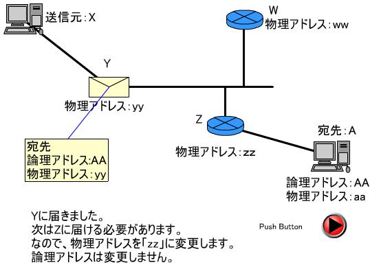 f:id:sakamotosakamo:20161023225000p:plain