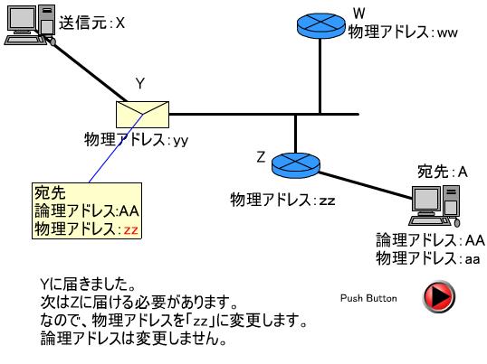 f:id:sakamotosakamo:20161023225012p:plain