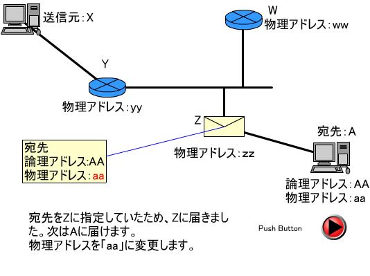 f:id:sakamotosakamo:20161023225040p:plain