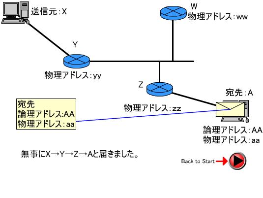 f:id:sakamotosakamo:20161023225050p:plain