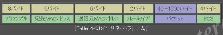 f:id:sakamotosakamo:20161026013300p:plain