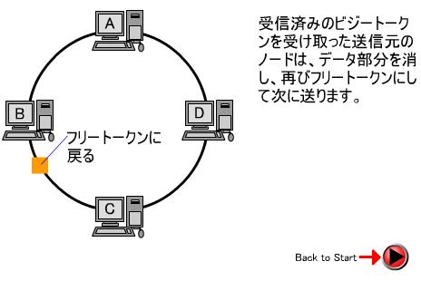 f:id:sakamotosakamo:20161028125601p:plain