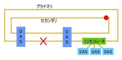 f:id:sakamotosakamo:20161028130530p:plain