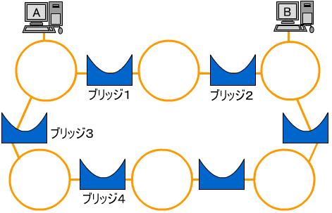 f:id:sakamotosakamo:20161030122304p:plain