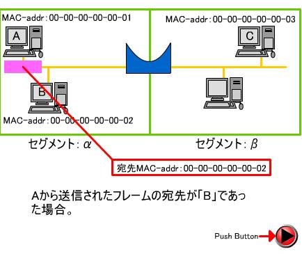 f:id:sakamotosakamo:20161030122601p:plain