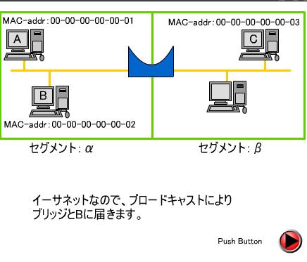 f:id:sakamotosakamo:20161030122649p:plain