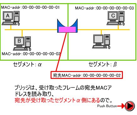 f:id:sakamotosakamo:20161030122729p:plain