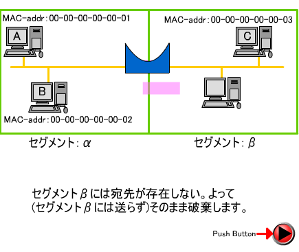 f:id:sakamotosakamo:20161030122811p:plain