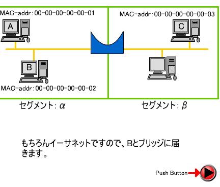 f:id:sakamotosakamo:20161030123003p:plain