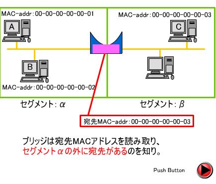 f:id:sakamotosakamo:20161030123042p:plain