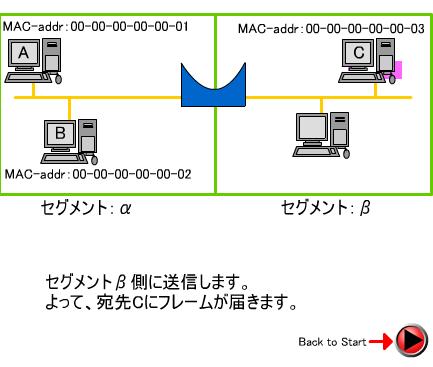 f:id:sakamotosakamo:20161030123138p:plain