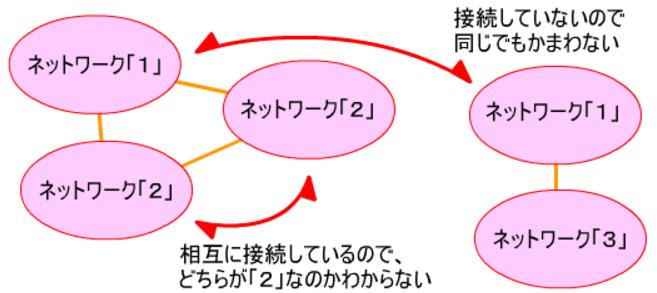 f:id:sakamotosakamo:20161104161514p:plain