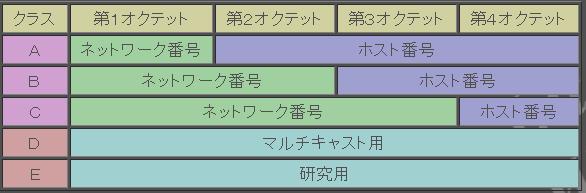 f:id:sakamotosakamo:20161104211647p:plain