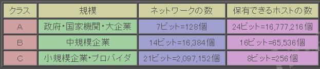 f:id:sakamotosakamo:20161104211711p:plain