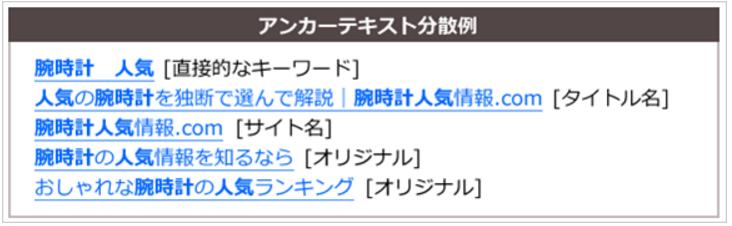 f:id:sakamotosakamo:20161108004408p:plain