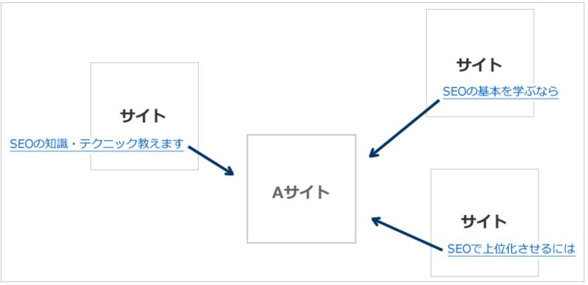 f:id:sakamotosakamo:20161108004417p:plain