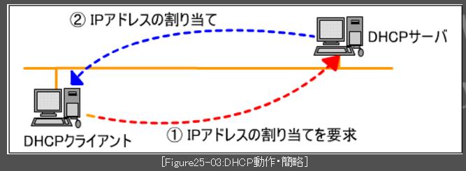 f:id:sakamotosakamo:20161109233259p:plain