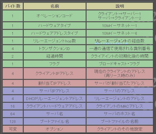 f:id:sakamotosakamo:20161109233409p:plain