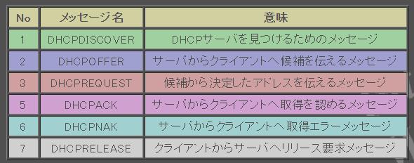 f:id:sakamotosakamo:20161109233533p:plain