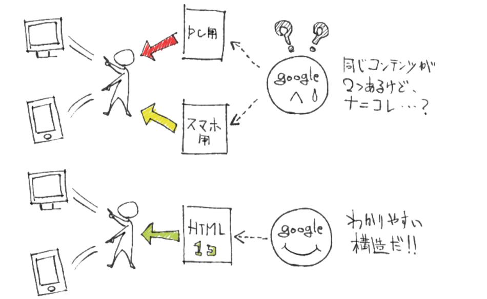 f:id:sakamotosakamo:20161113164518p:plain