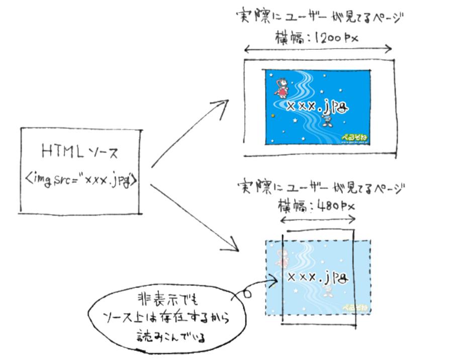 f:id:sakamotosakamo:20161113164539p:plain