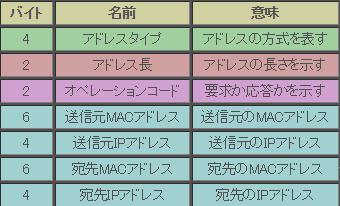 f:id:sakamotosakamo:20161113171613p:plain