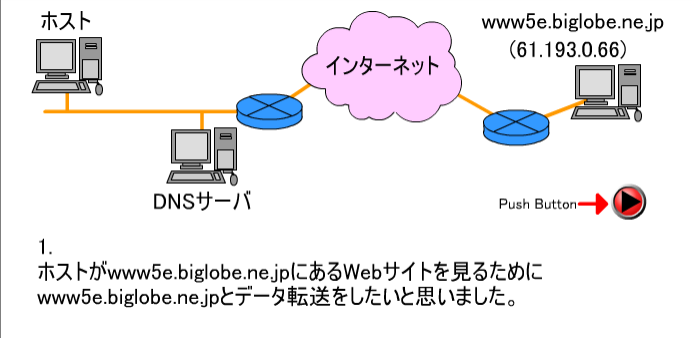 f:id:sakamotosakamo:20161113201412p:plain