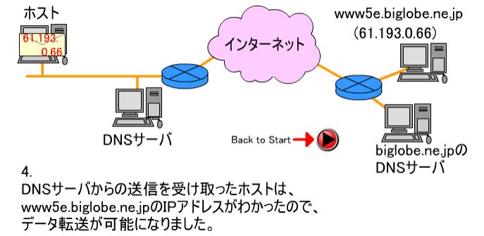 f:id:sakamotosakamo:20161113201755p:plain