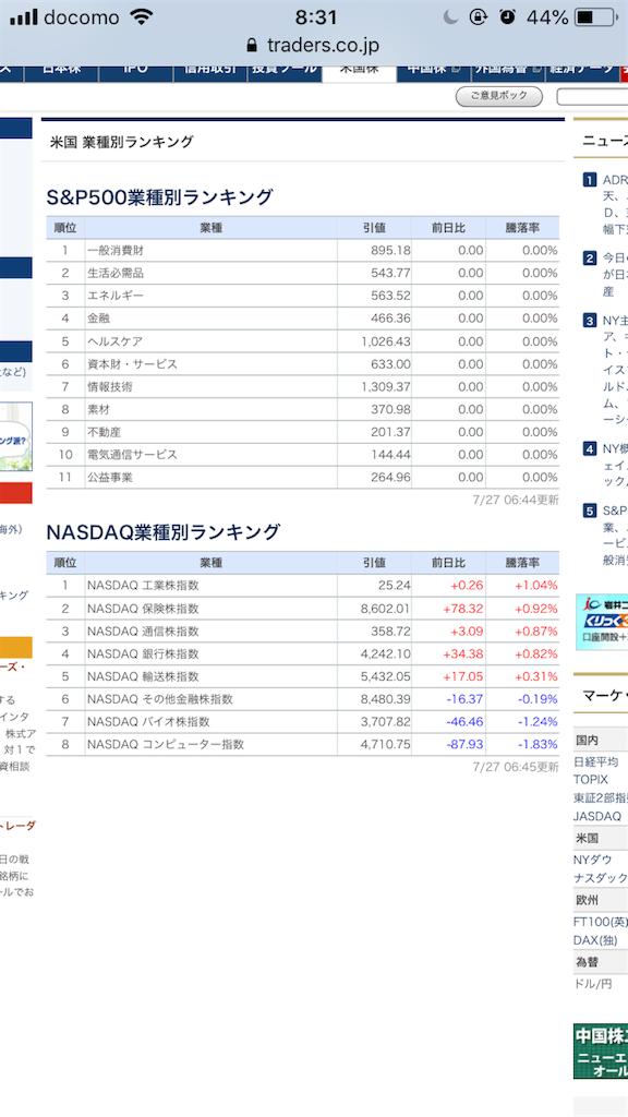 f:id:sakamotosankabu:20180727084920p:image