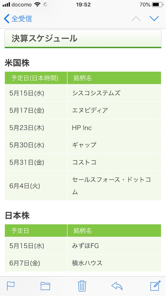 f:id:sakamotosankabu:20190522121230p:image