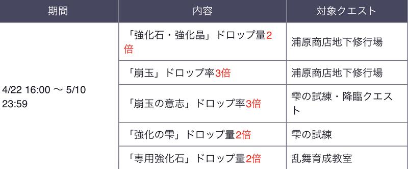 f:id:sakanadefish:20200421231159p:plain