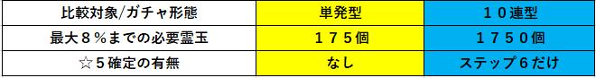 f:id:sakanadefish:20200426150950p:plain
