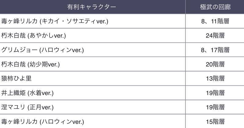 f:id:sakanadefish:20200505100947p:plain
