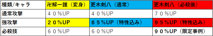f:id:sakanadefish:20200509135157p:plain