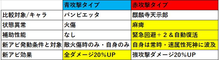 f:id:sakanadefish:20200515044048p:plain