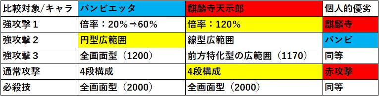 f:id:sakanadefish:20200515044053p:plain