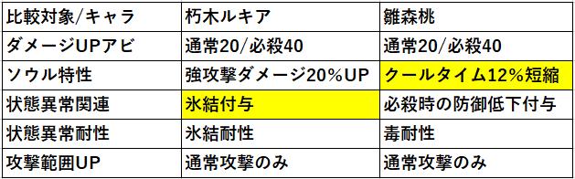 f:id:sakanadefish:20200521231208p:plain
