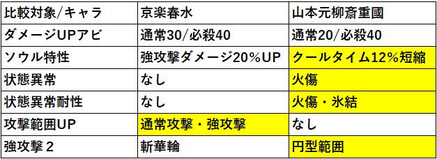 f:id:sakanadefish:20200523231923p:plain