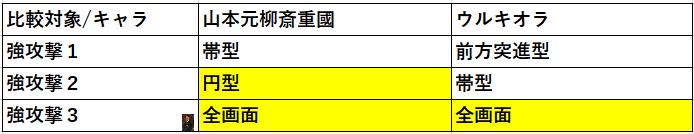 f:id:sakanadefish:20200526232618p:plain