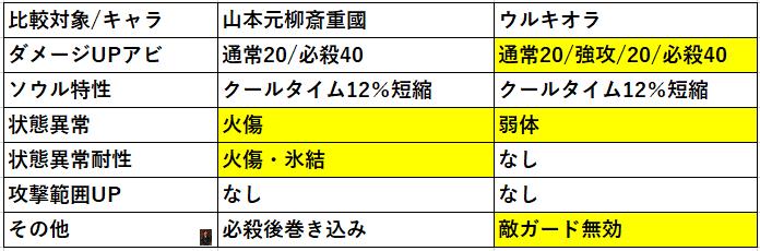 f:id:sakanadefish:20200526232622p:plain